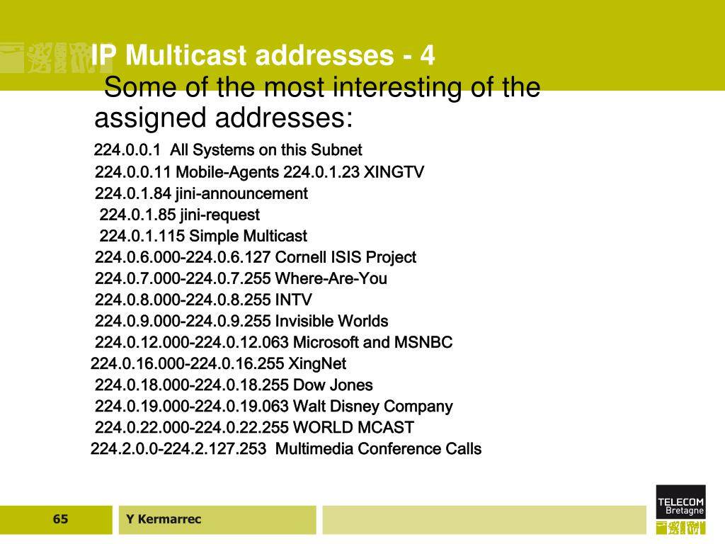 IP Multicast addresses - 4