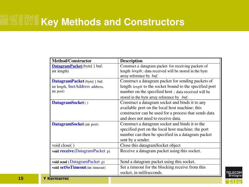 Key Methods and Constructors