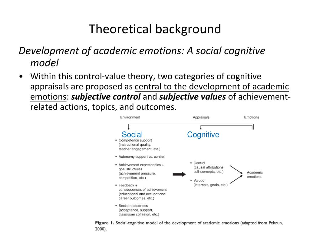 Theoretical background