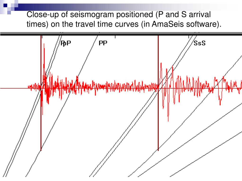 Close-up of seismogram positioned (P and S arrival times) on the travel time curves (in AmaSeis software).