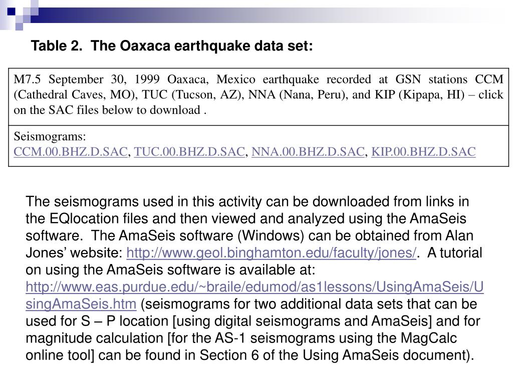Table 2.  The Oaxaca earthquake data set: