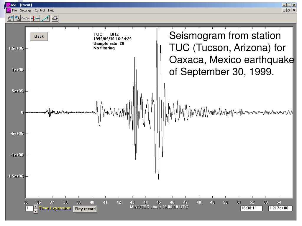 Seismogram from station TUC (Tucson, Arizona) for Oaxaca, Mexico earthquake of September 30, 1999.