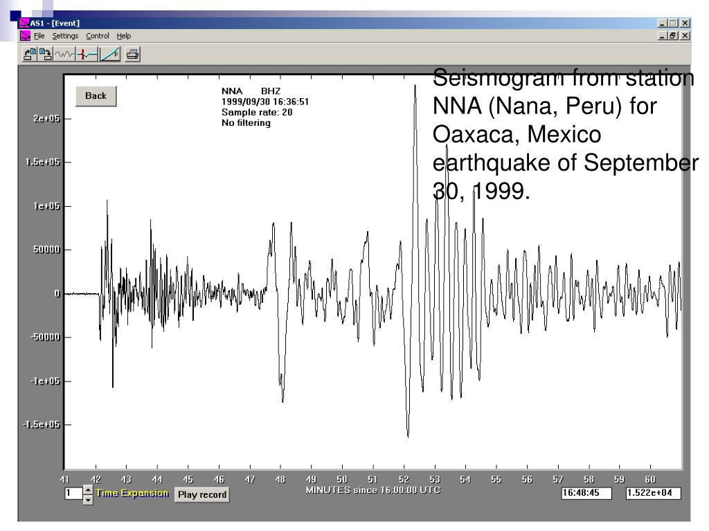 Seismogram from station NNA (Nana, Peru) for Oaxaca, Mexico earthquake of September 30, 1999.