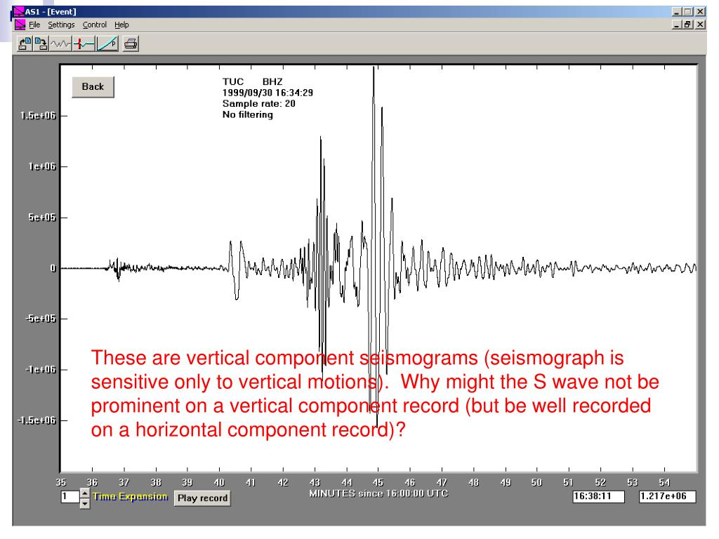 These are vertical component seismograms (seismograph is sensitive only to vertical motions).  Why might the S wave not be prominent on a vertical component record (but be well recorded on a horizontal component record)?