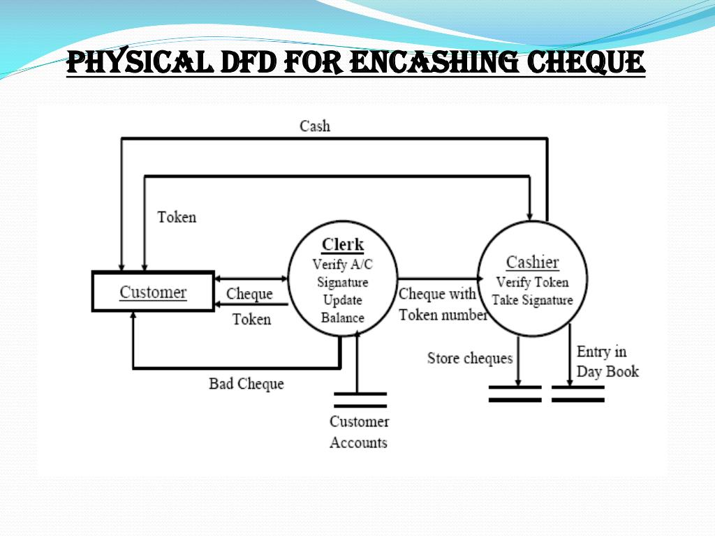 PHYSICAL DFD FOR ENCASHING CHEQUE