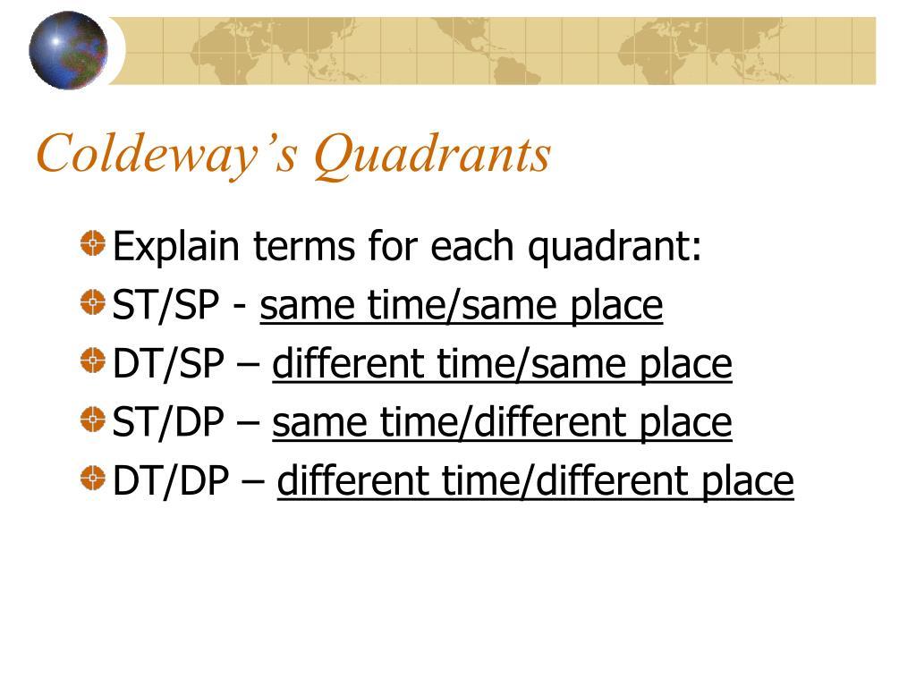 Coldeway's Quadrants