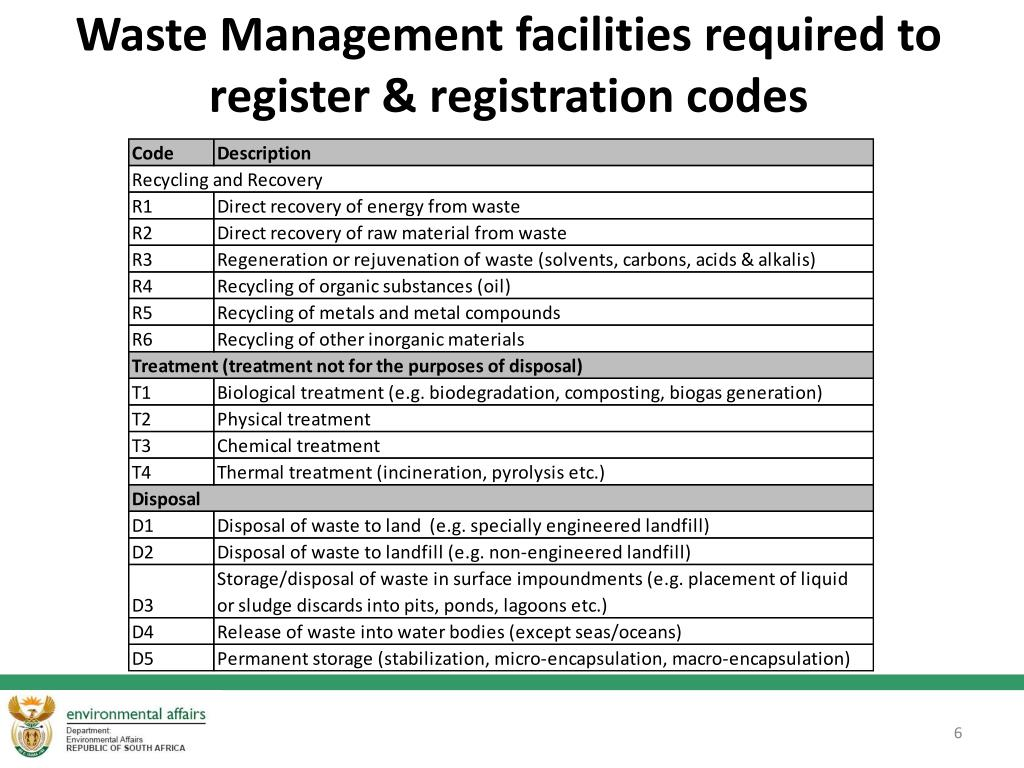 Waste Management facilities required to register & registration codes