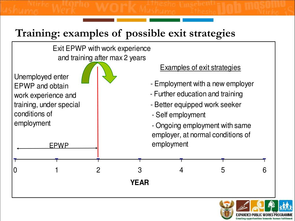 Training: examples of possible exit strategies