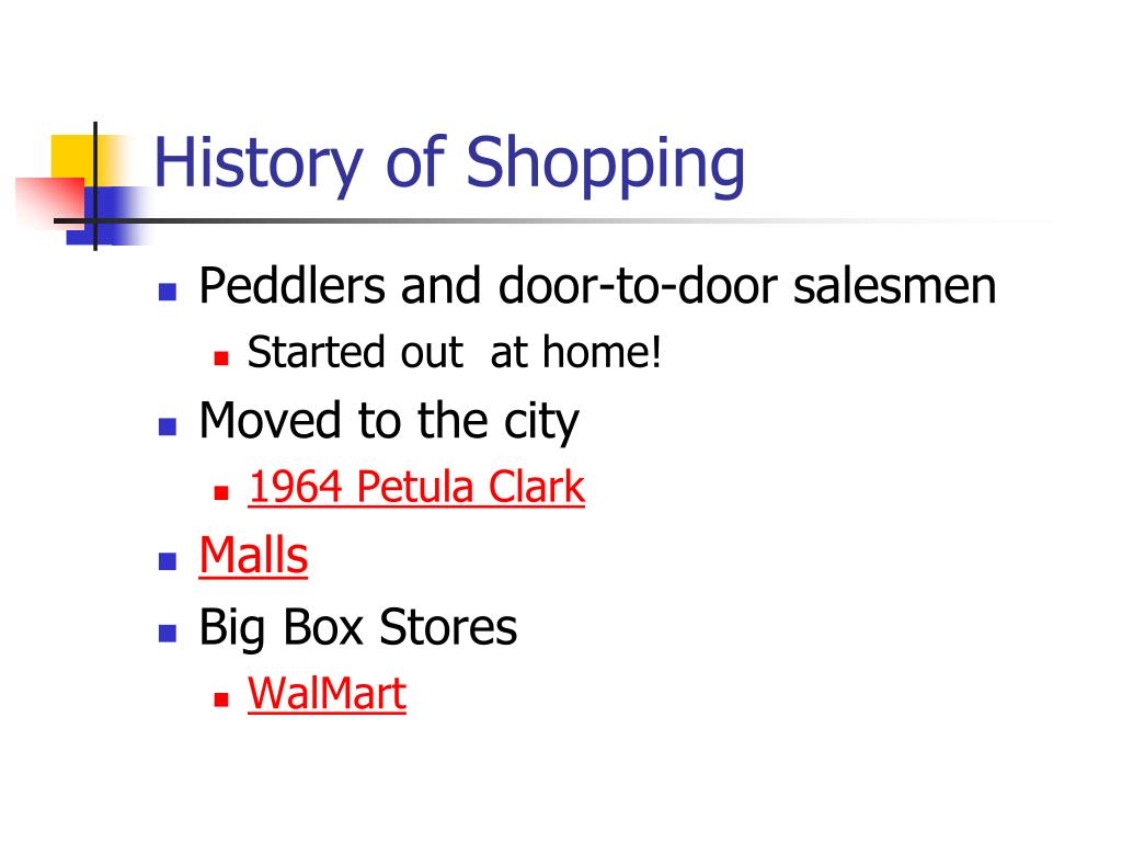 History of Shopping