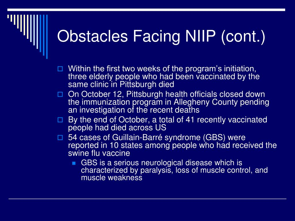 Obstacles Facing NIIP (cont.)