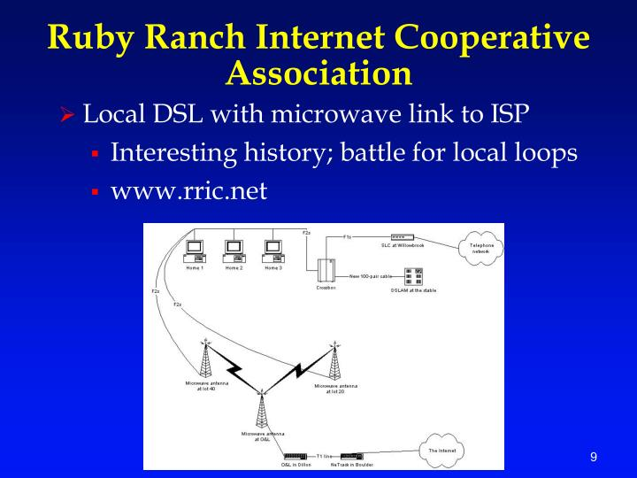 Ruby Ranch Internet Cooperative Association