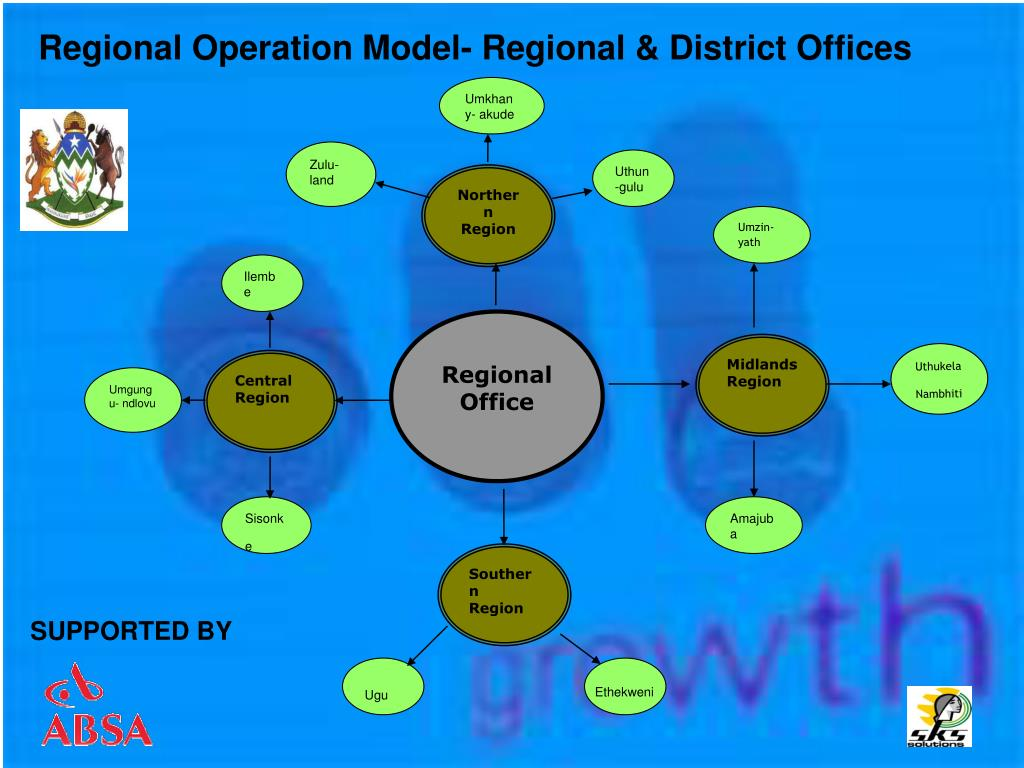 Regional Operation Model- Regional & District Offices