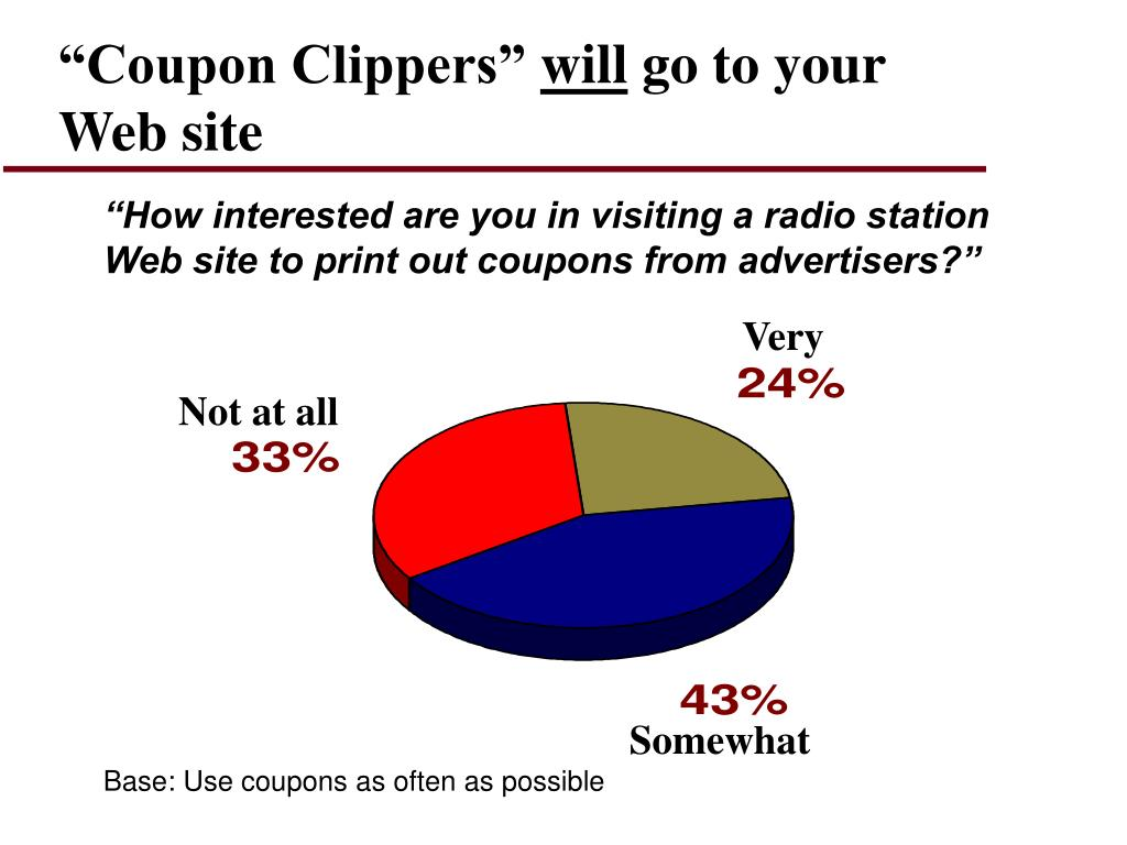"""Coupon Clippers"""
