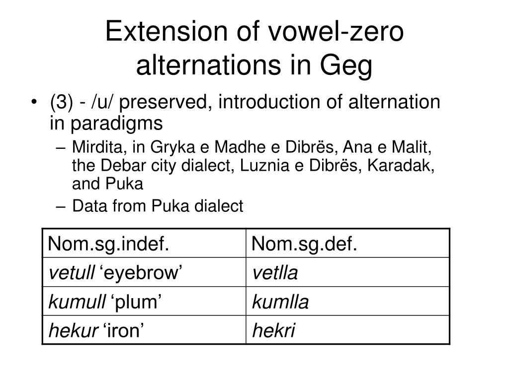 Extension of vowel-zero alternations in Geg