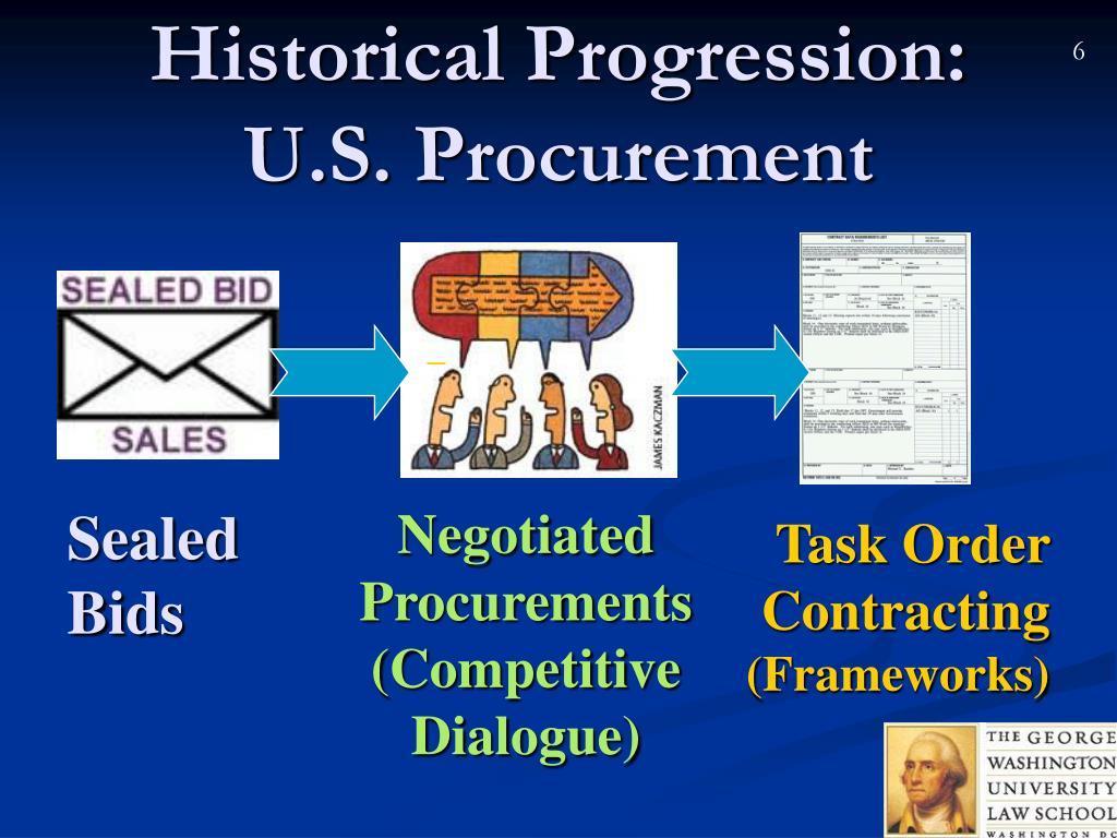 Historical Progression: