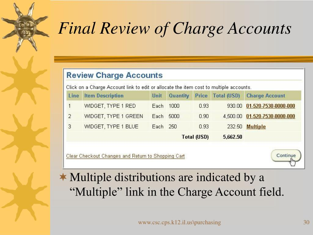 Final Review of Charge Accounts