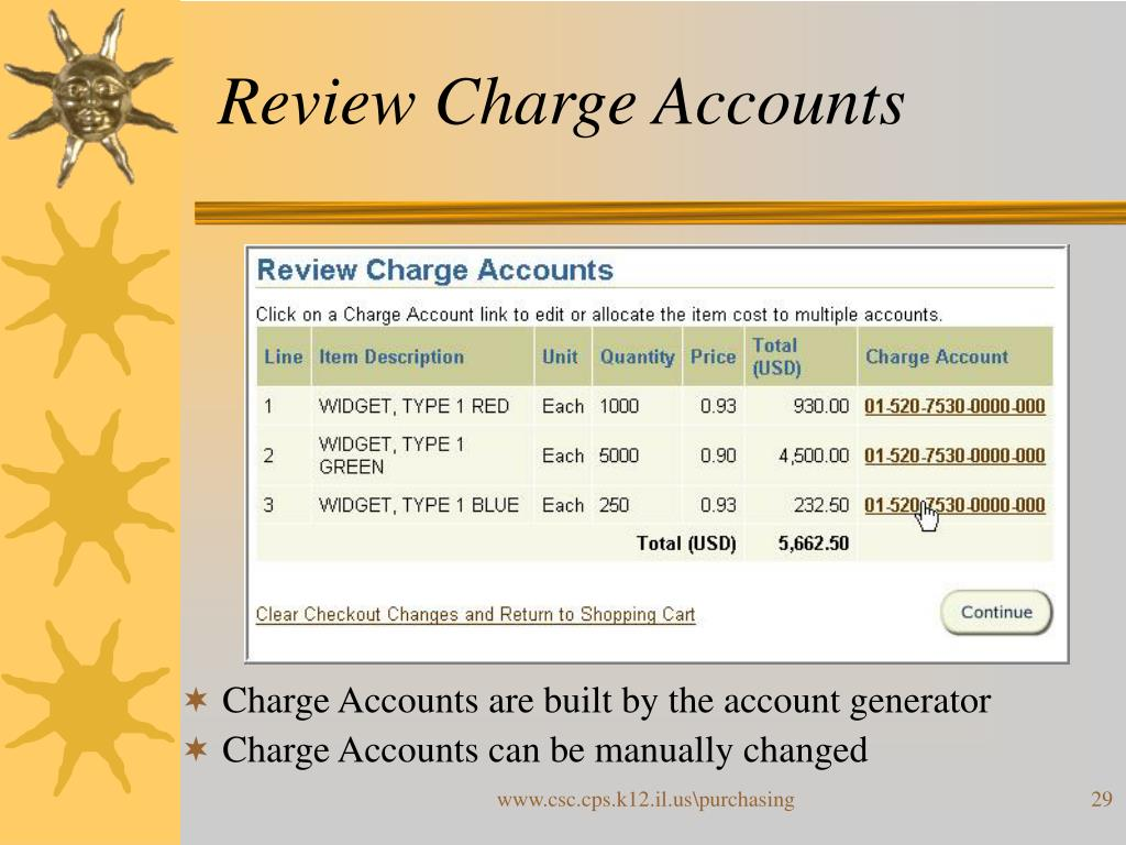 Review Charge Accounts