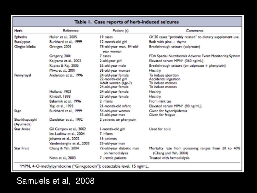 Samuels et al,  2008