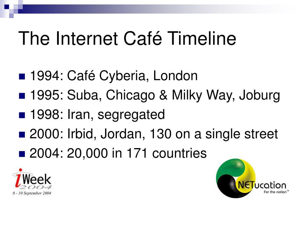 The Internet Café Timeline
