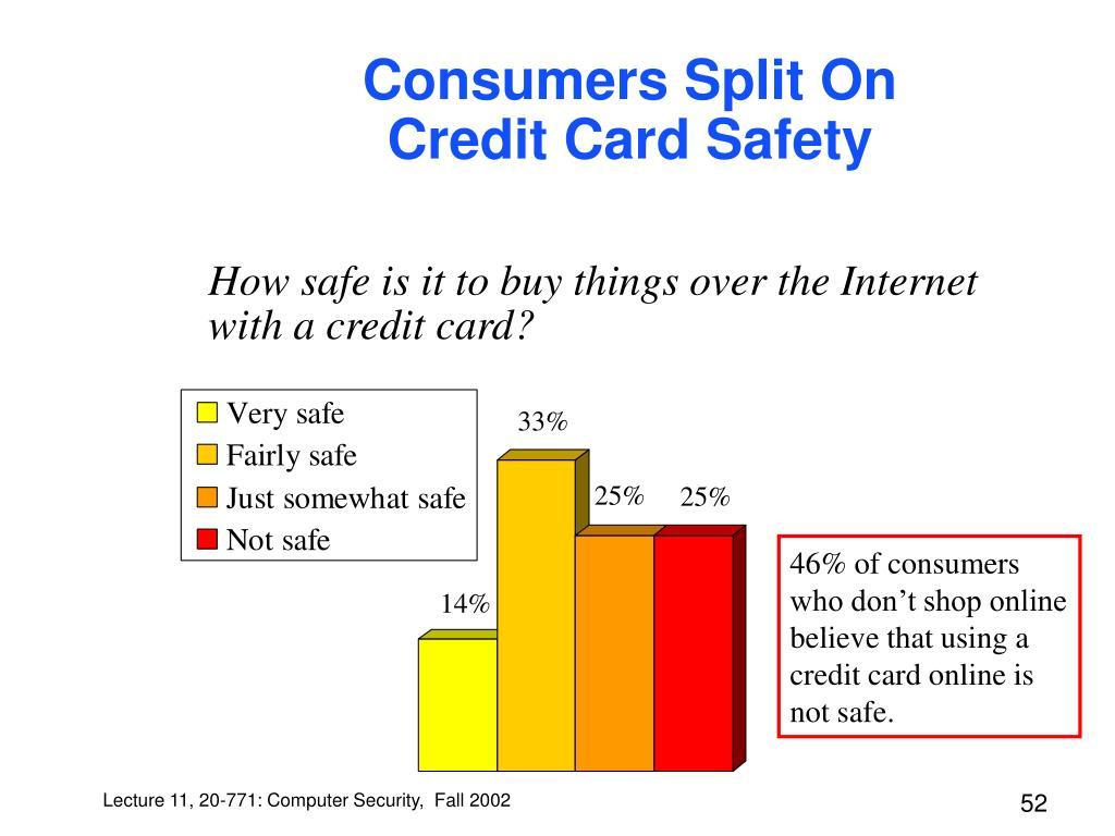 Consumers Split On
