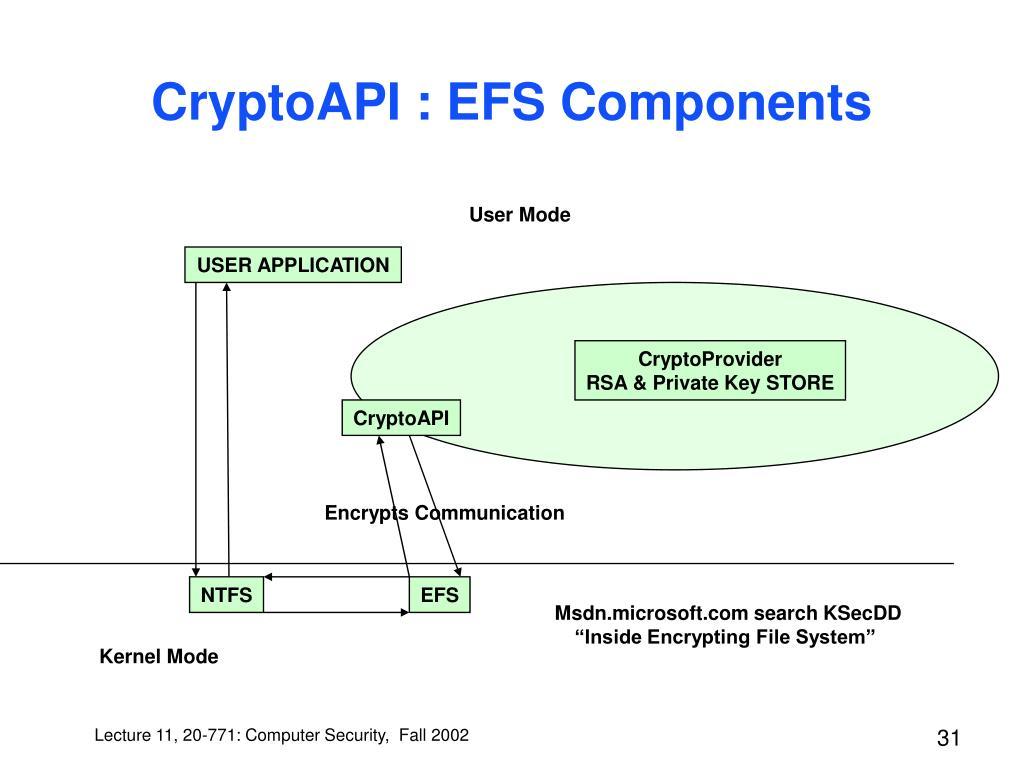 CryptoAPI : EFS Components