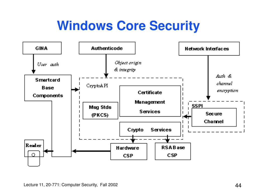 Windows Core Security