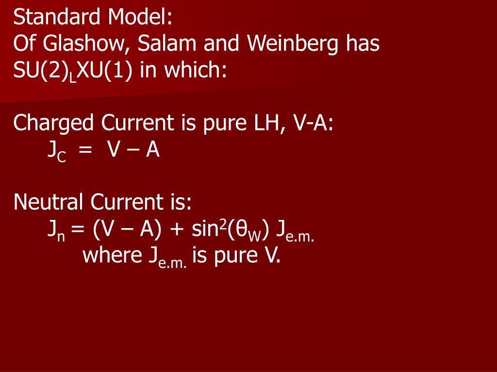 Standard Model: