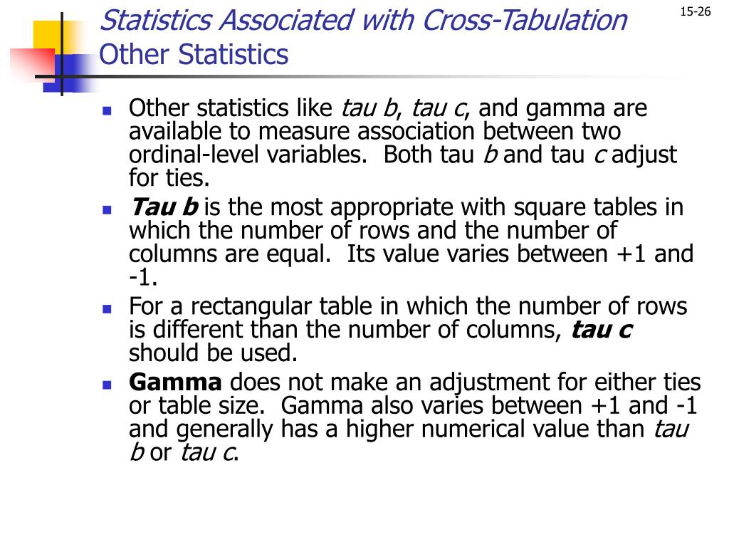 Statistics Associated with Cross-Tabulation