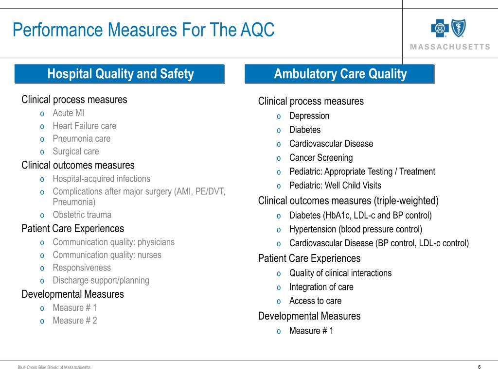 Clinical process measures