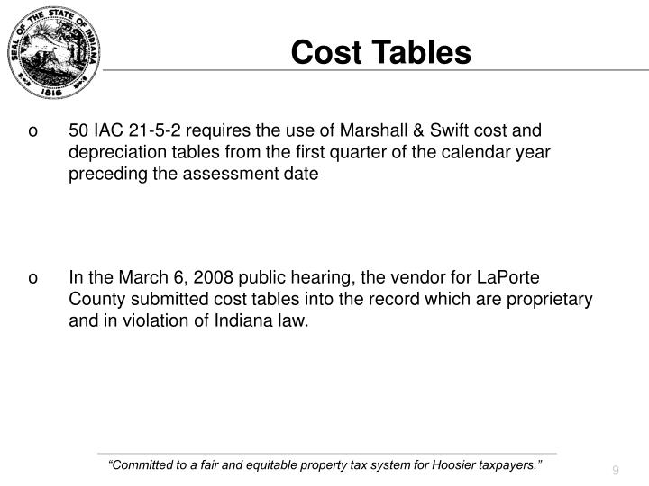 Cost Tables
