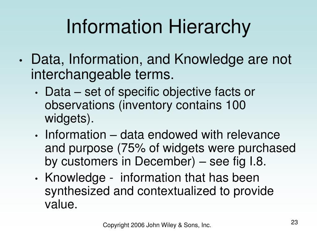 Information Hierarchy