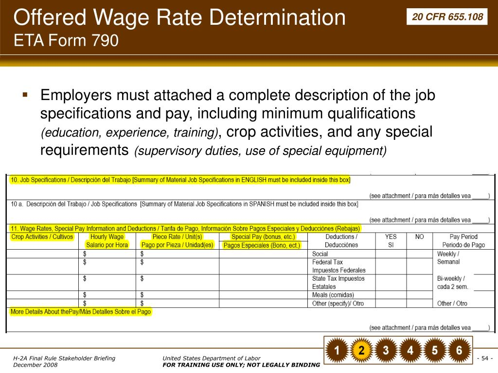 Offered Wage Rate Determination