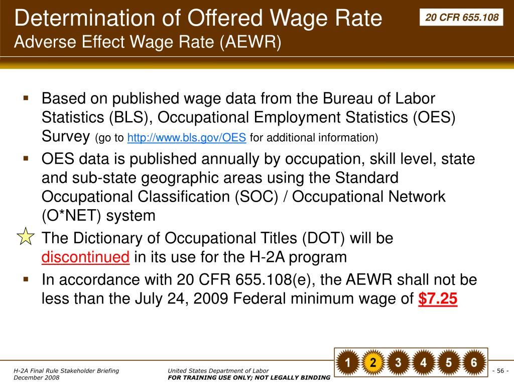 Determination of Offered Wage Rate