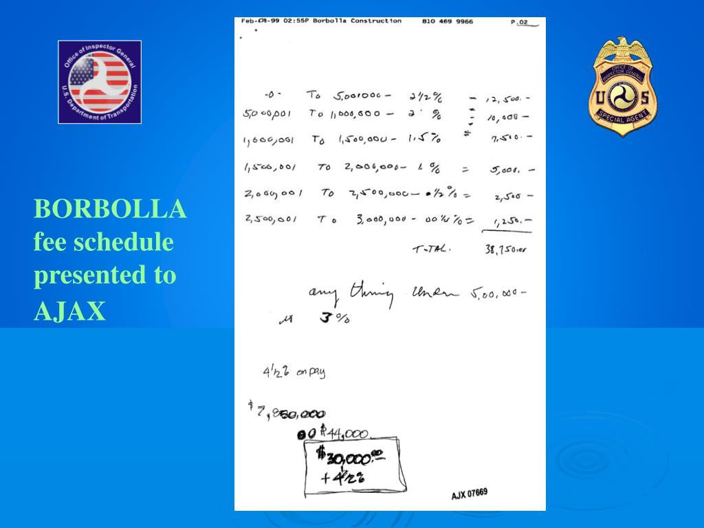 BORBOLLA fee schedule presented to AJAX