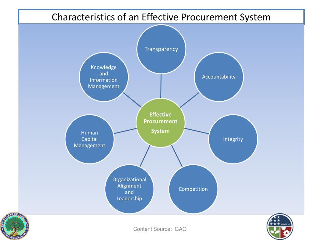Characteristics of an Effective Procurement System