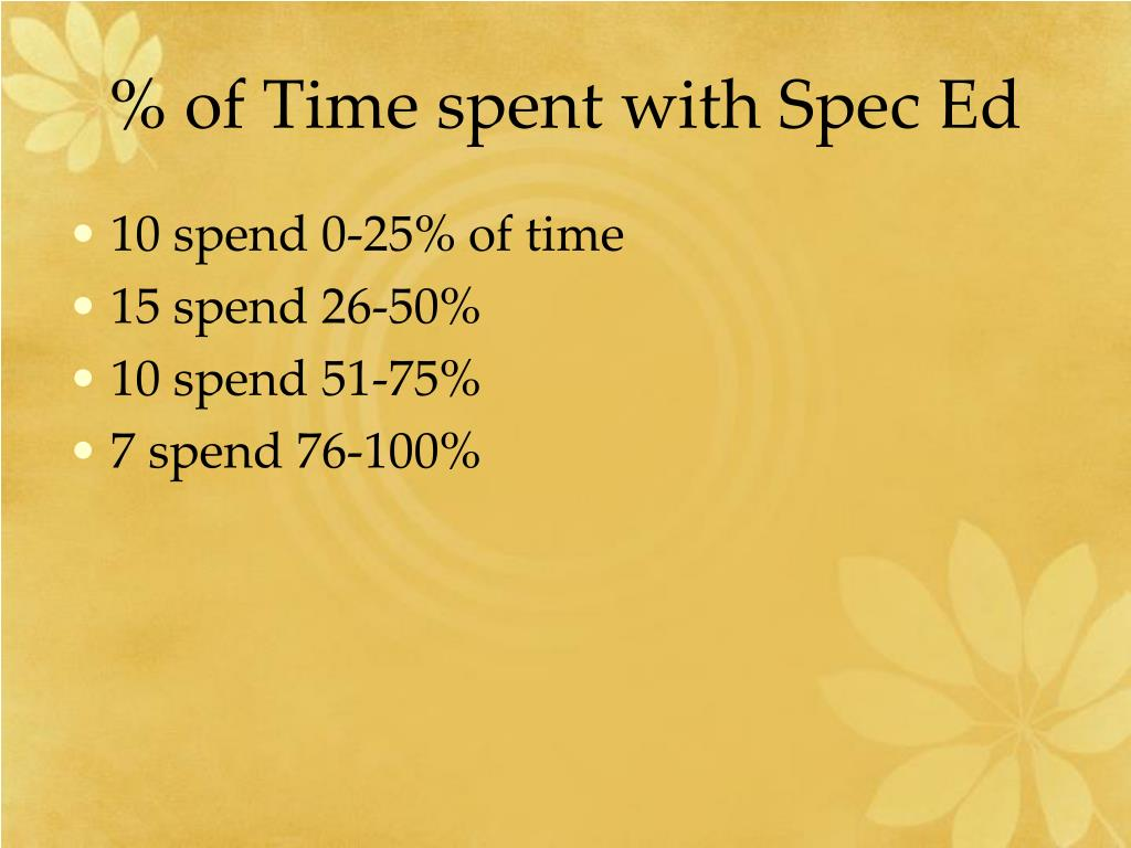 % of Time spent with Spec Ed