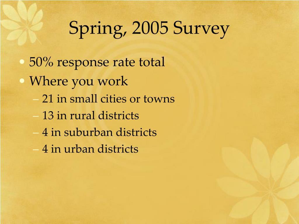 Spring, 2005 Survey