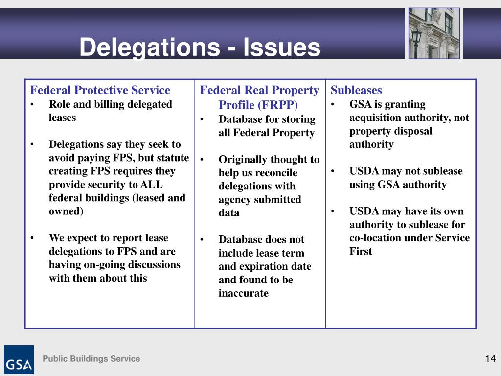 Delegations - Issues