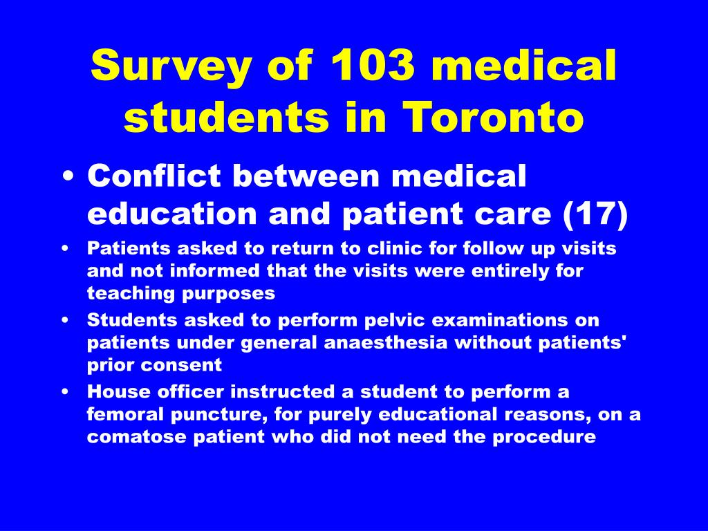 Survey of 103 medical students in Toronto