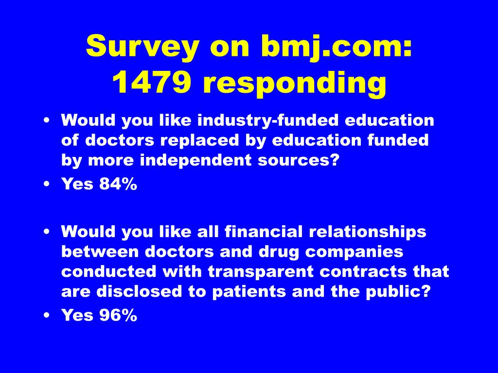 Survey on bmj.com: 1479 responding