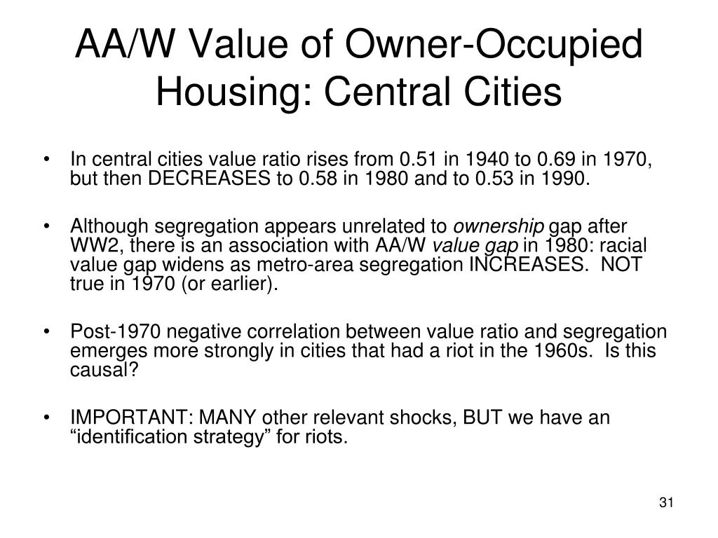 AA/W Value of Owner-Occupied Housing: Central Cities