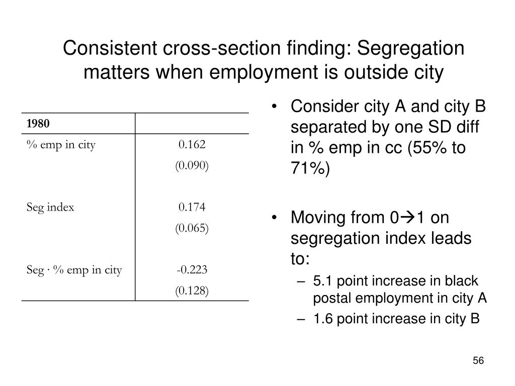 Consistent cross-section finding: Segregation matters when employment is outside city