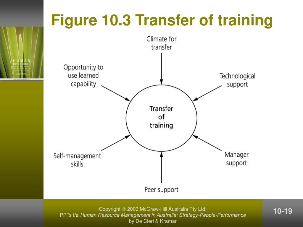 Figure 10.3 Transfer of training