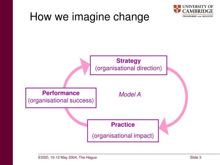 How we imagine change