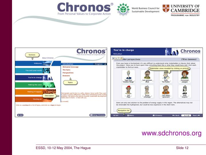www.sdchronos.org