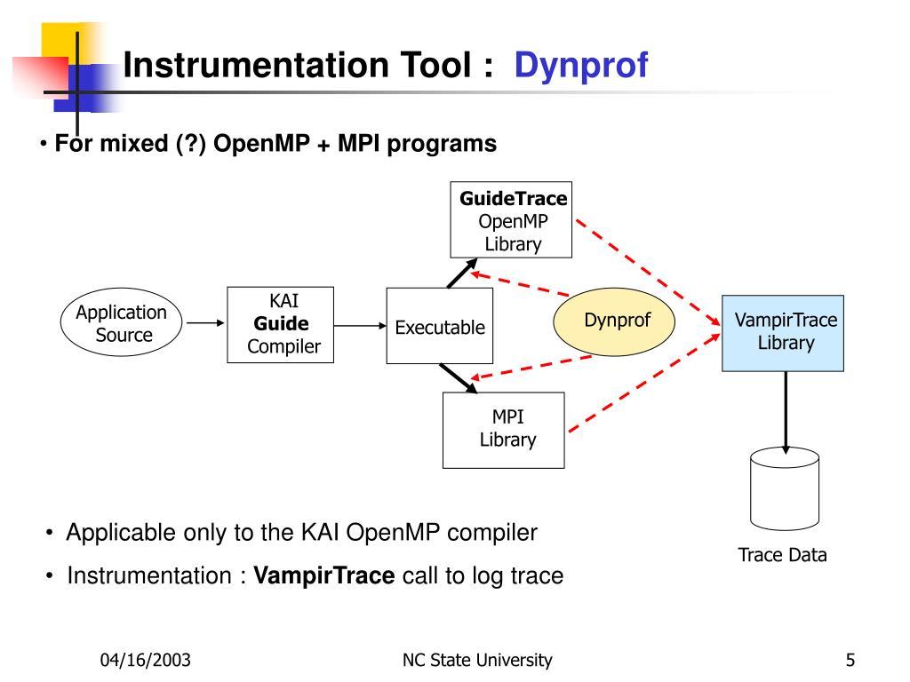 Instrumentation Tool :