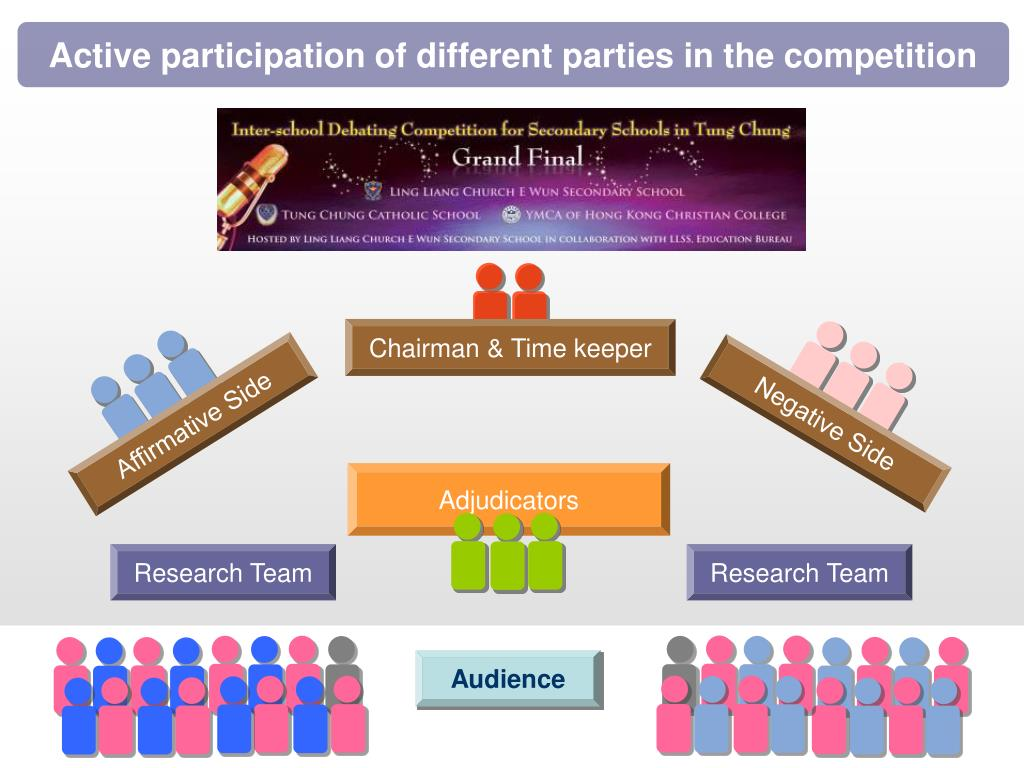 Active participation of different parties in the competition