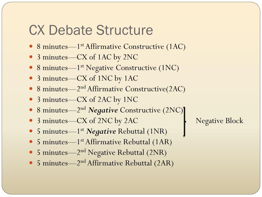 CX Debate Structure