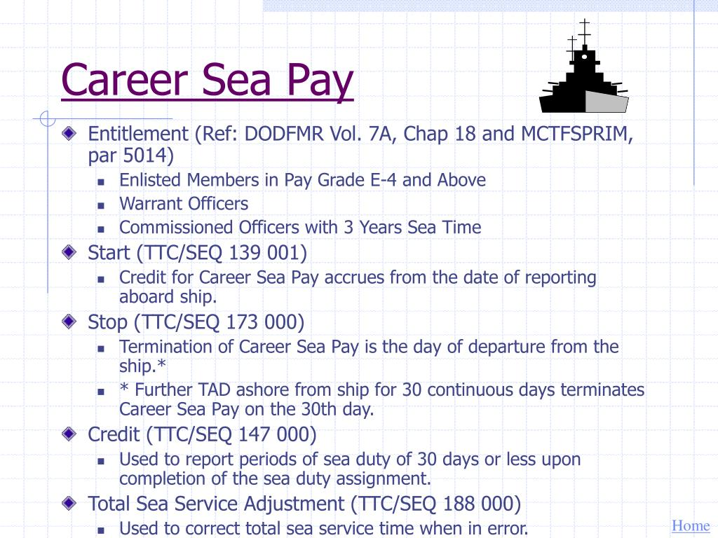 Career Sea Pay