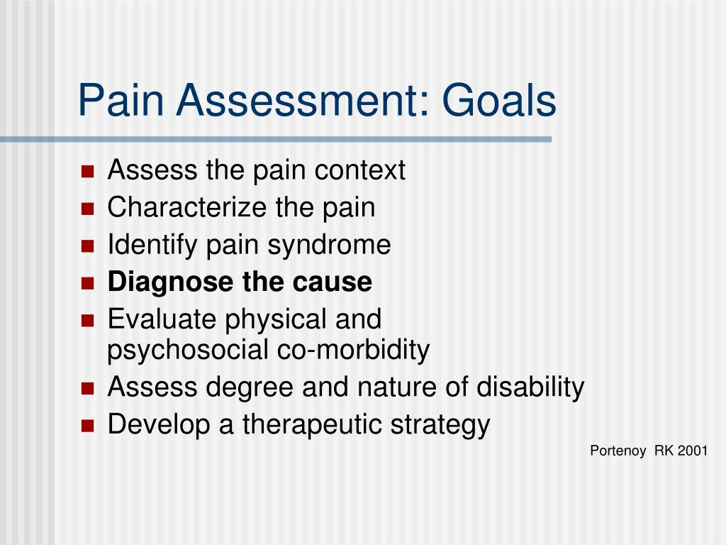 Pain Assessment: Goals
